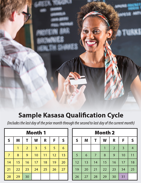 Kasasa Qualification Cycle
